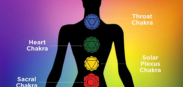 Chakras: The Overview